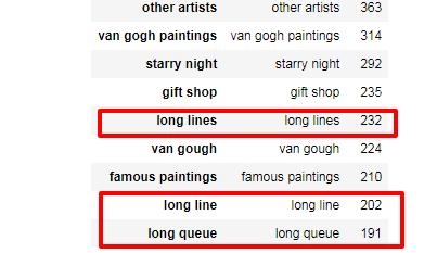 long-lines-van-gogh