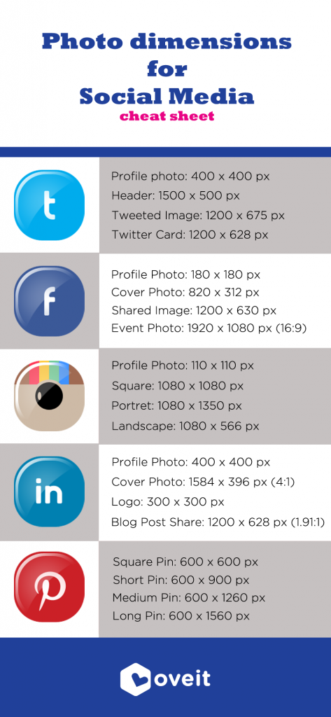 photo dimension on social media infographic