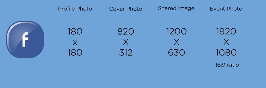 cheatsheet with photo dimensions for facebook