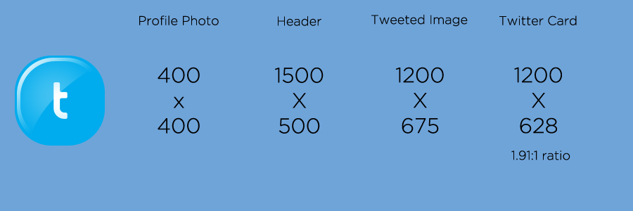 photo dimensions for twitter