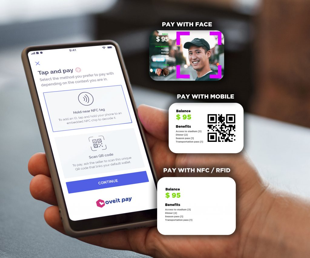 Cashless payments end user apps on mobile - Oveit